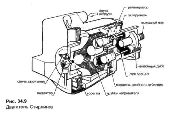 Видео двигатель стирлинга своими руками фото